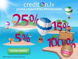 CreditOn lojalitātes programma thumbnail